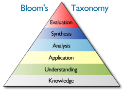 Bloom's_taxonomy